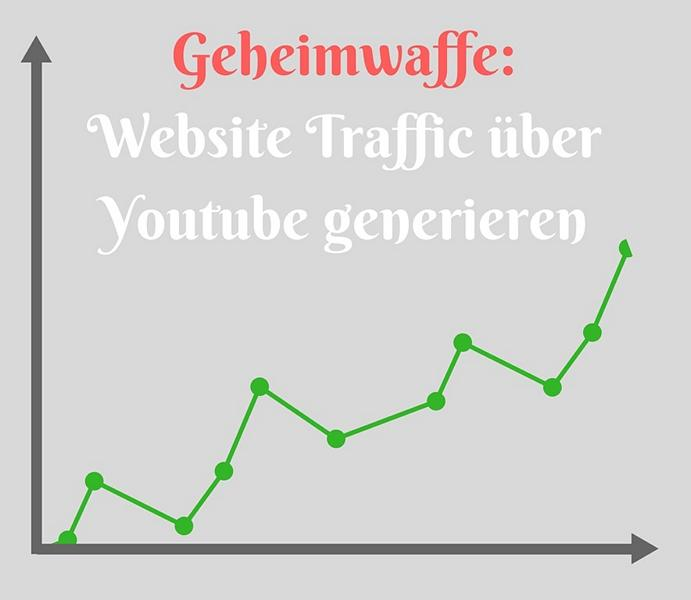 Website Traffic Youtube Geld