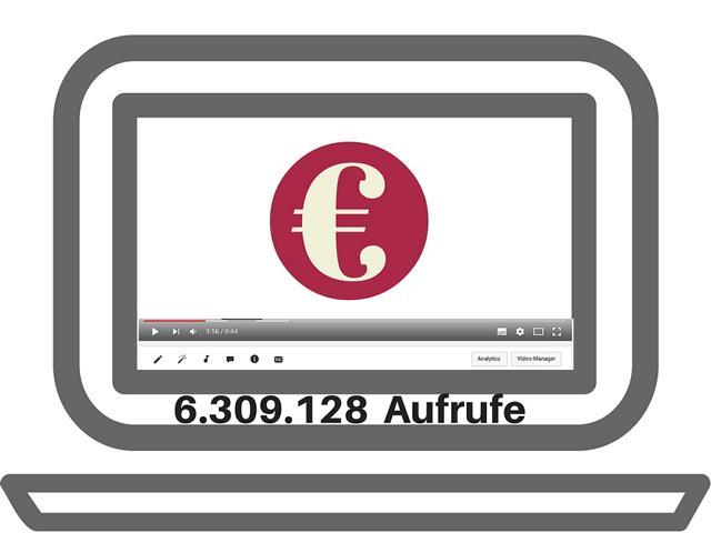 Youtube Geld verdienen Viral